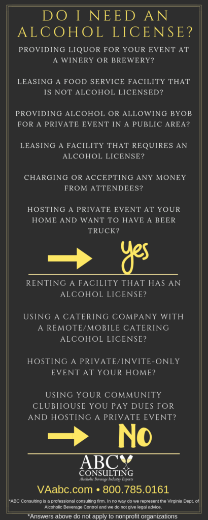 Do you need an alcohol license for your wedding